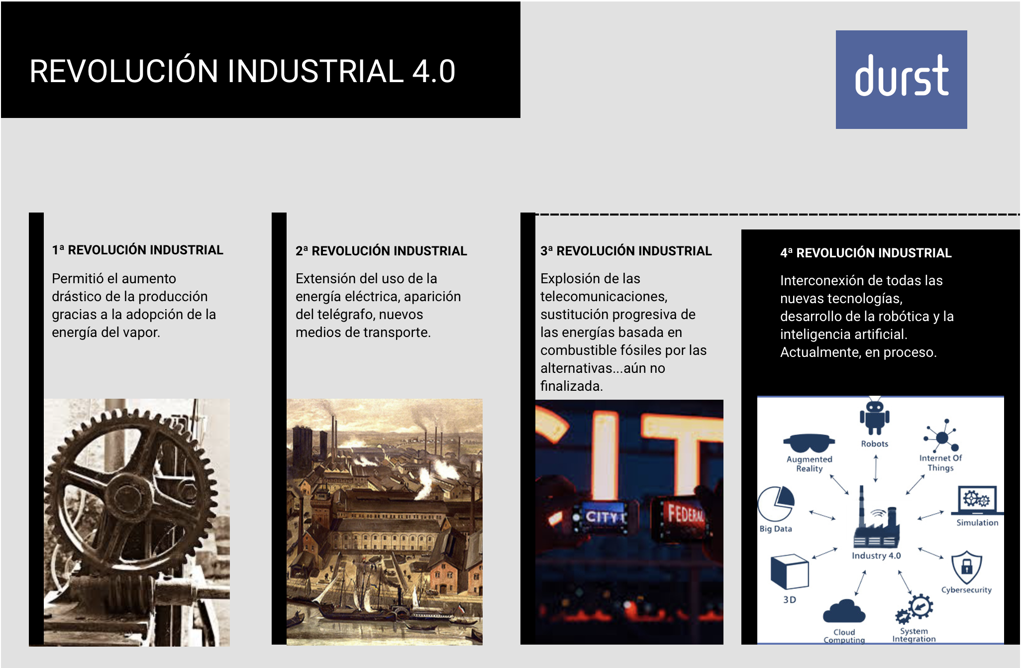 Industrias 4.0.